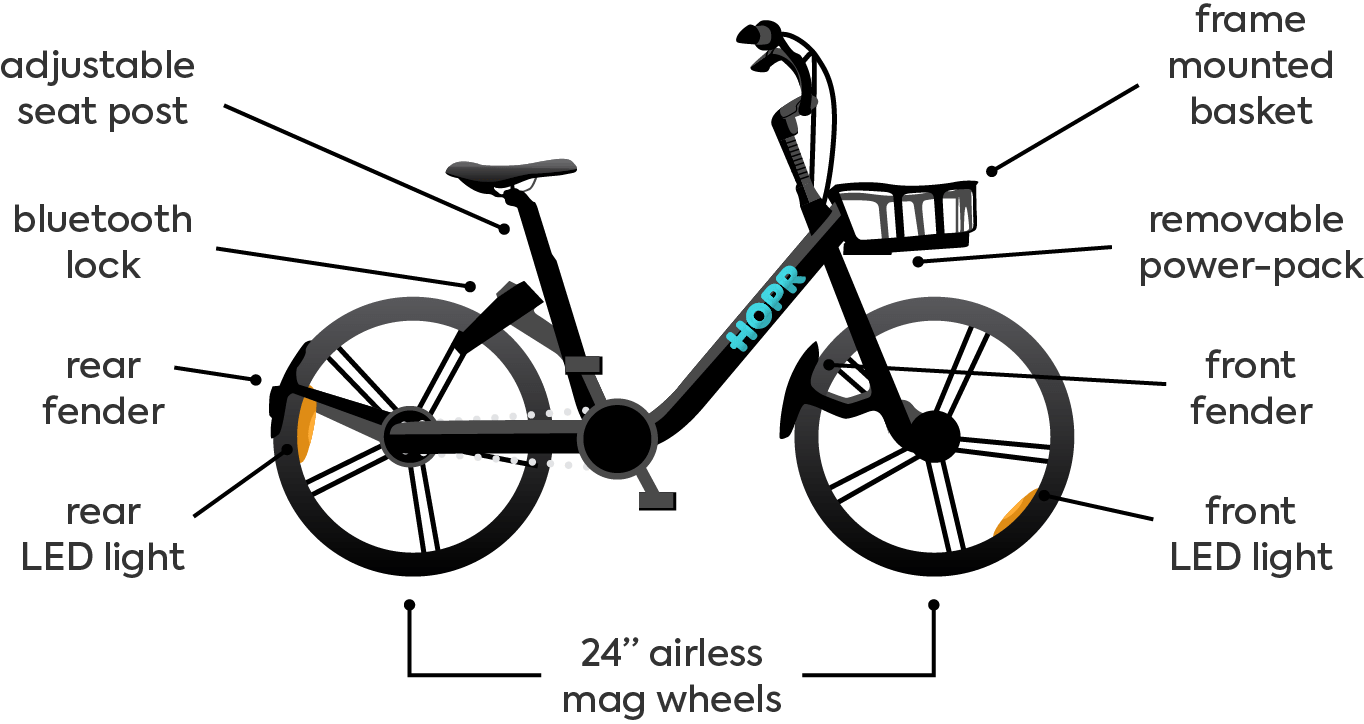 Meet The Hopr Fleet Electric Bikes Electric Scooters For Sharing
