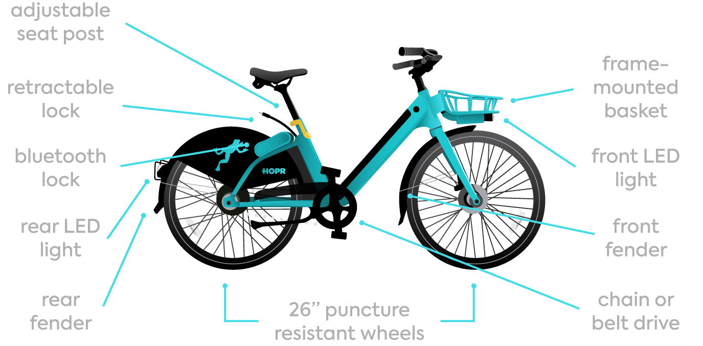 HOPR2 electric bike specifications