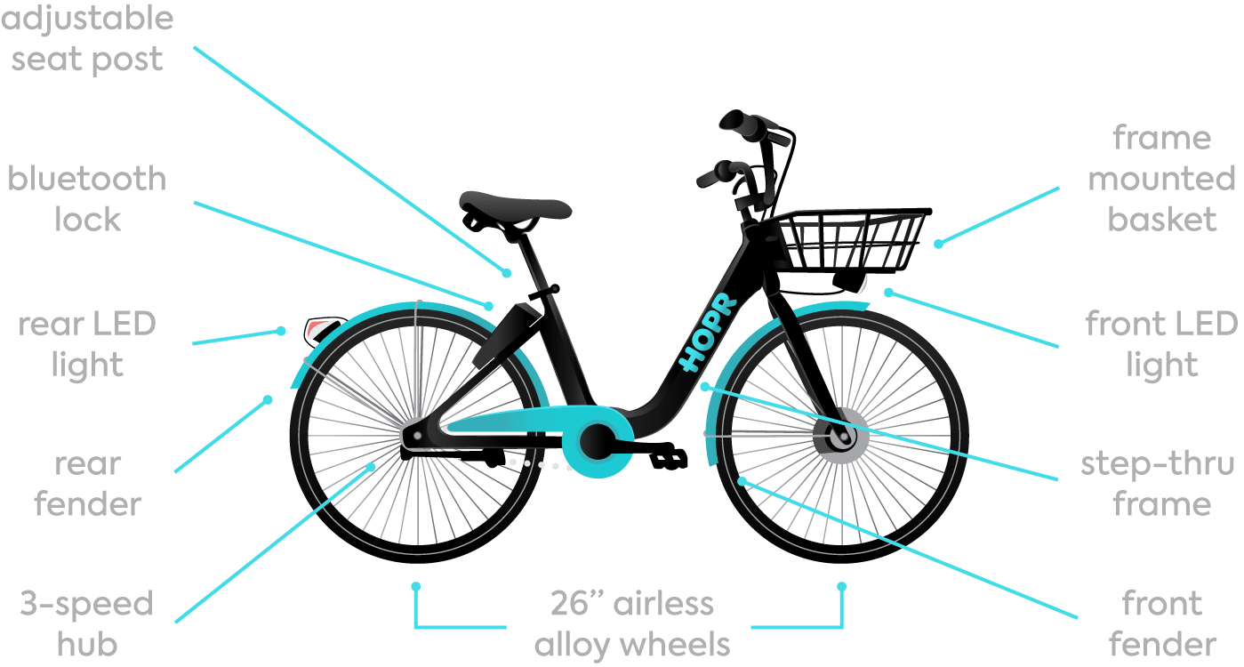 HOPR3 three speed bike specifications