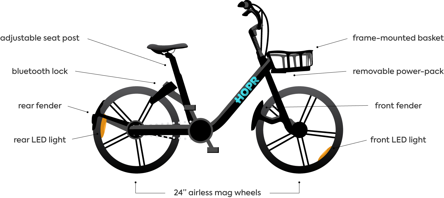 HOPR1 hybrid electric bicycle specifications