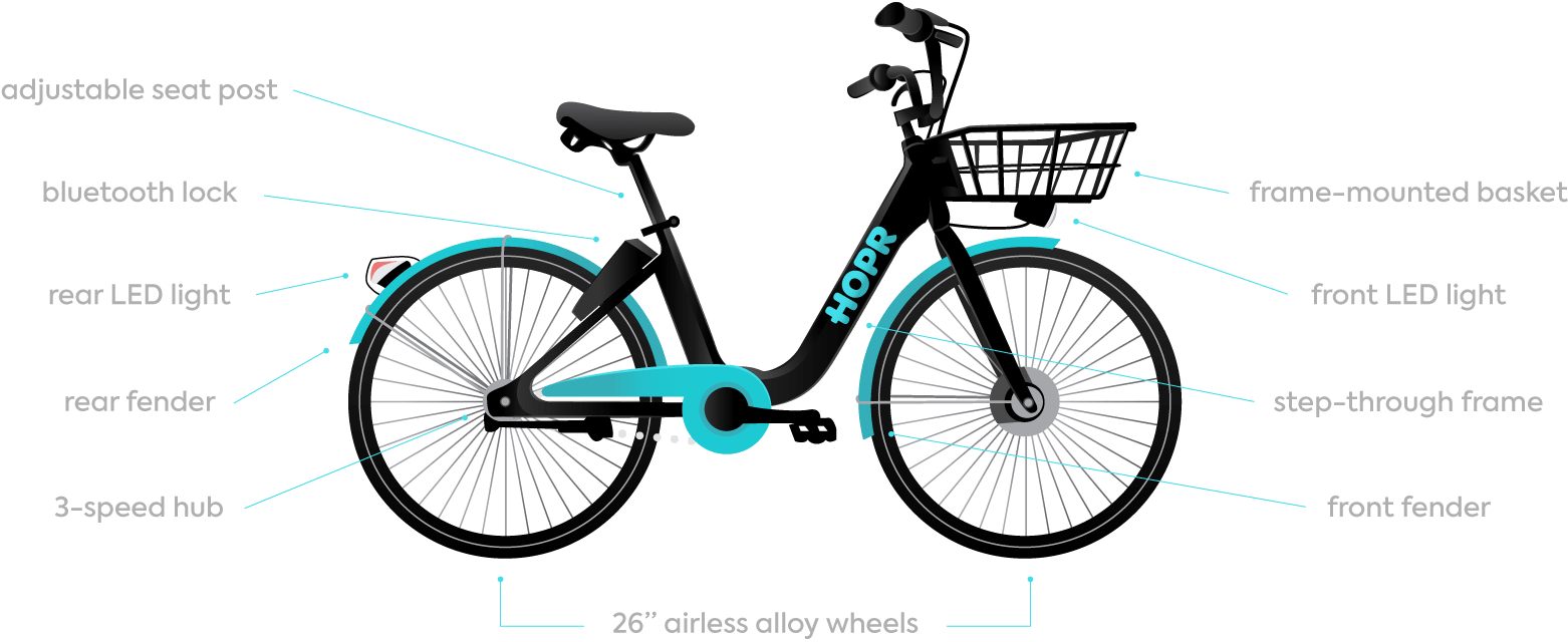 HOPR3 three-speed bicycle specifications